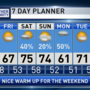 The Weather Authority: A few showers by the weekend