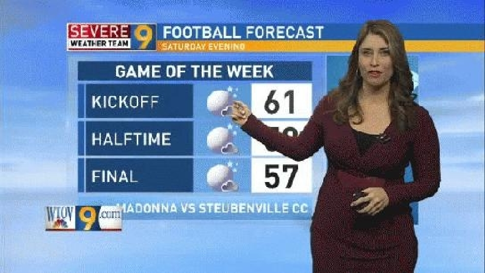 October 25th Football Forecast