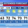 The Weather Authority: Some rain Saturday