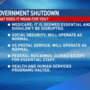 Government Shutdown: What does it mean for you?