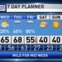 The Weather Authority: Mild through Thursday; arctic blast for the weekend