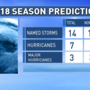 2018 Hurricane season forecast released