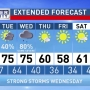 The Weather Authority: Rainy today, stormy Wednesday