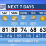 The Weather Authority: Rain returns Sunday night and Monday