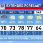 The Weather Authority: Rain returns tomorrow