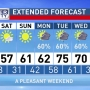 The Weather Authority: Warm today, freeze early Sunday