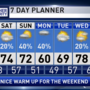 The Weather Authority: Warmer this weekend, a few showers
