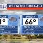 The Weather Authority: Several chances for severe weather this weekend