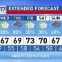 The Weather Authority: A few showers today