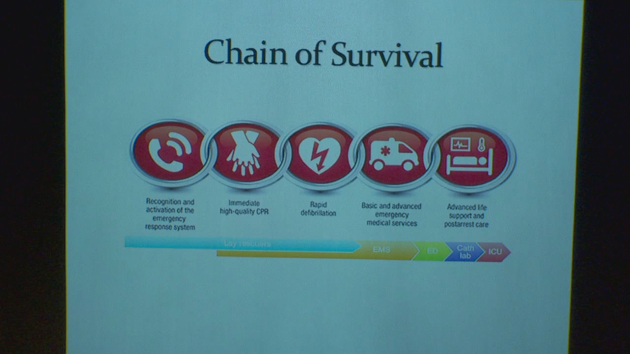This graphic shows the five links in the Chain of Survival: 911, CPR, EAD, EMTs, and the hospital.<p></p>