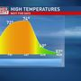 Mike Linden's Forecast | Spring surges into NEPA to close out the work week