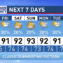 The Weather Authority: Few storms possible this afternoon