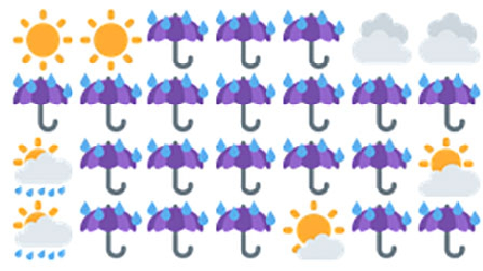 Seattle's record wet winter, as spelled out in rainy ... 10 Rain Emoji