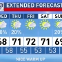 The Weather Authority: Showers return tonight