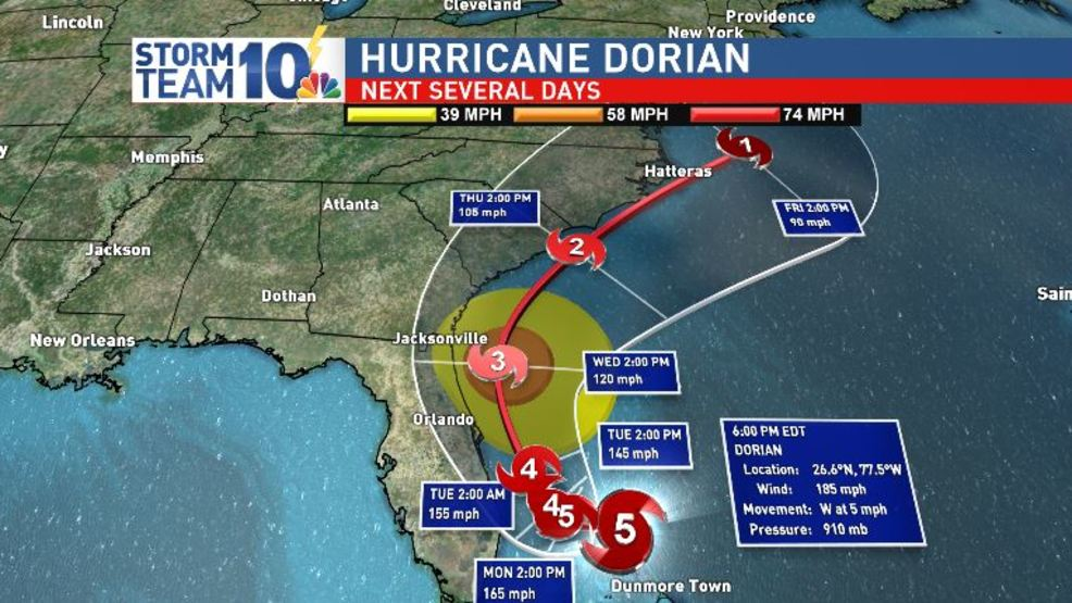 Dorian makes landfall as second-strongest Atlantic hurricane on record