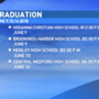 Graduation dates and times for Southern Oregon high schools