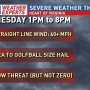 Strong storms expected Wednesday